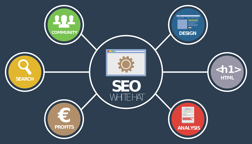 Where To Find Online Marketing Gurus Who Know Everything There Is To Know About Sydney SEO